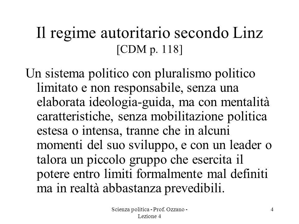 Il regime autoritario secondo Linz [CDM p. 118]